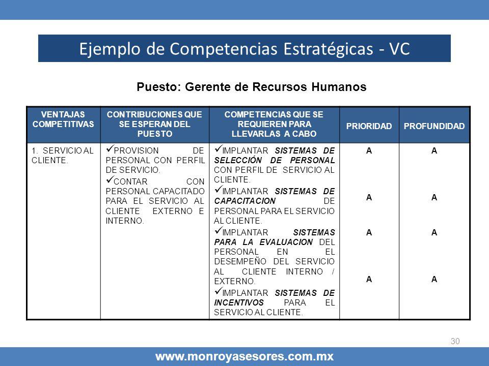 30 Ejemplo de Competencias Estratégicas - VC www.monroyasesores.com.mx VENTAJAS COMPETITIVAS CONTRIBUCIONES QUE SE ESPERAN DEL PUESTO COMPETENCIAS QUE