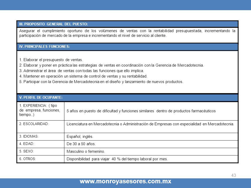 43 www.monroyasesores.com.mx III. PROPOSITO GENERAL DEL PUESTO: Asegurar el cumplimiento oportuno de los volúmenes de ventas con la rentabilidad presu