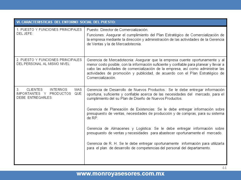 44 www.monroyasesores.com.mx VI. CARACTERISTICAS DEL ENTORNO SOCIAL DEL PUESTO: 1. PUESTO Y FUNCIONES PRINCIPALES DEL JEFE: Puesto: Director de Comerc