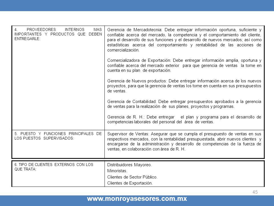 45 www.monroyasesores.com.mx 4. PROVEEDORES INTERNOS MAS IMPORTANTES Y PRODUCTOS QUE DEBEN ENTREGARLE: Gerencia de Mercadotecnia: Debe entregar inform