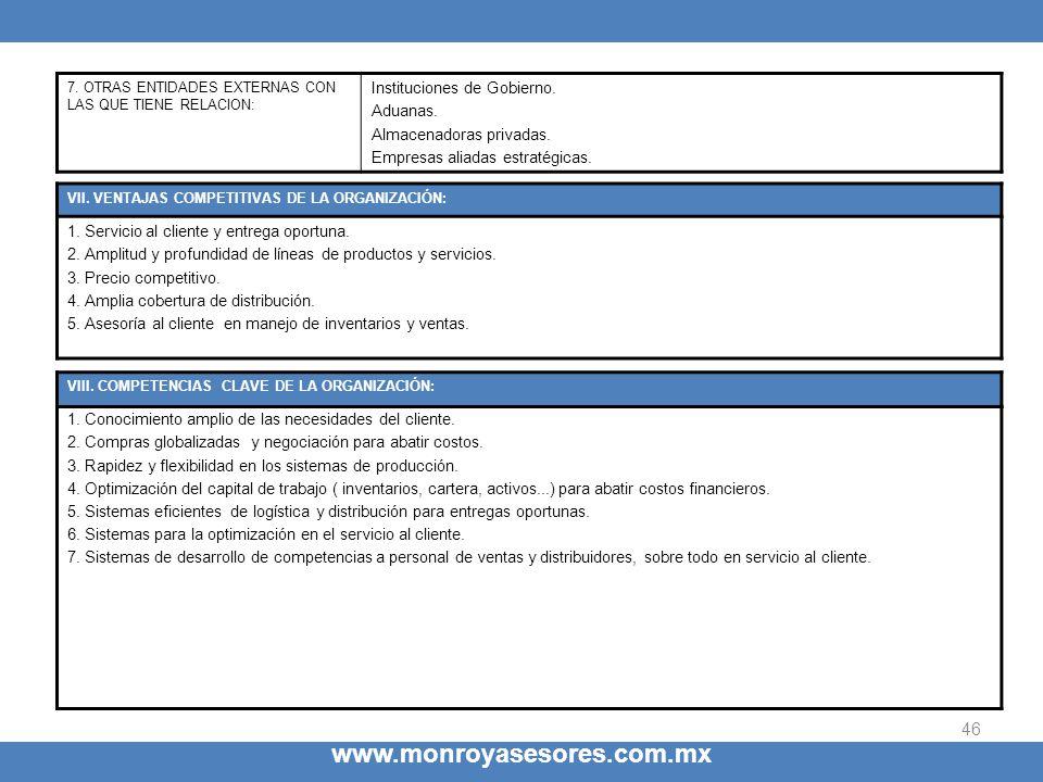 46 www.monroyasesores.com.mx 7. OTRAS ENTIDADES EXTERNAS CON LAS QUE TIENE RELACION: Instituciones de Gobierno. Aduanas. Almacenadoras privadas. Empre