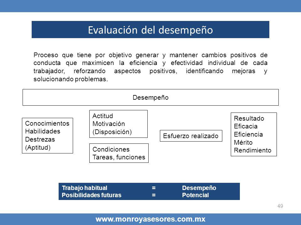 49 www.monroyasesores.com.mx Evaluación del desempeño Proceso que tiene por objetivo generar y mantener cambios positivos de conducta que maximicen la