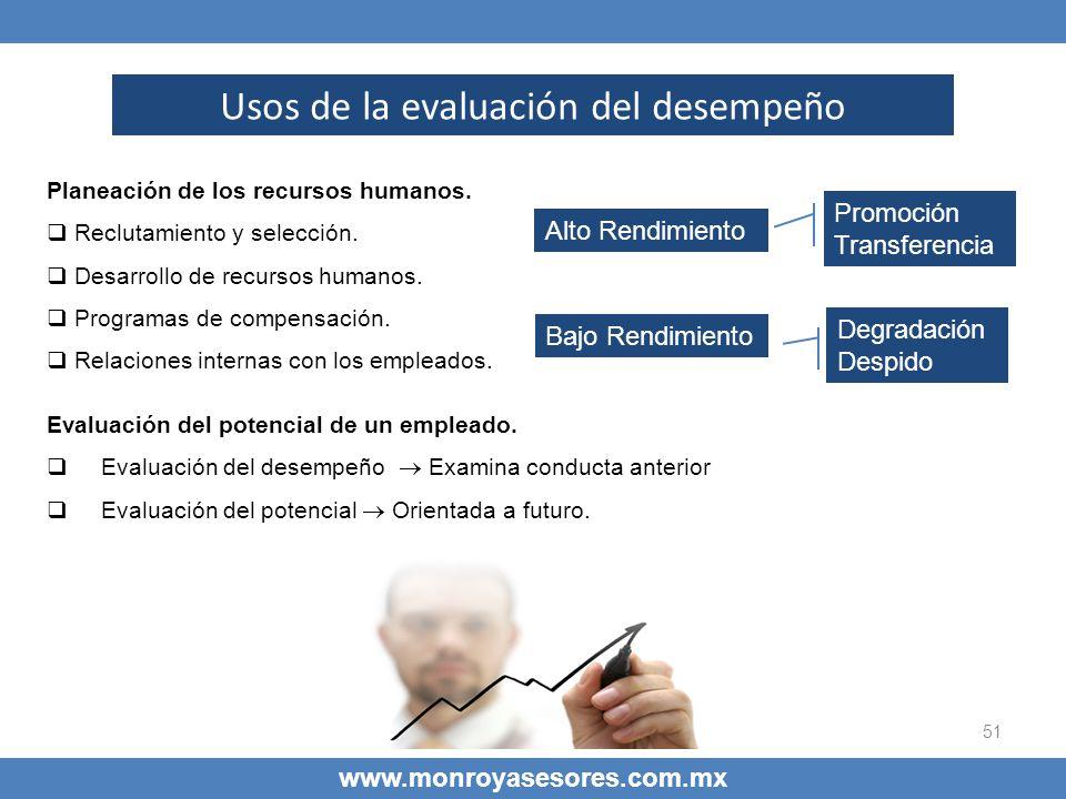 51 www.monroyasesores.com.mx Usos de la evaluación del desempeño Planeación de los recursos humanos. Reclutamiento y selección. Desarrollo de recursos