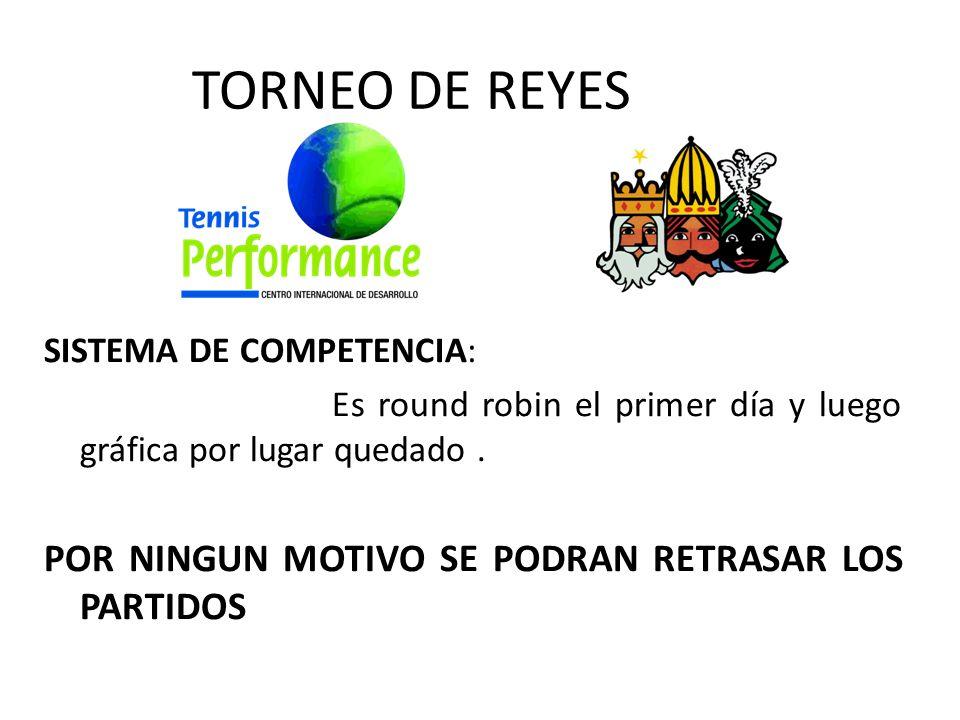 TORNEO DE REYES SISTEMA DE COMPETENCIA: Es round robin el primer día y luego gráfica por lugar quedado.