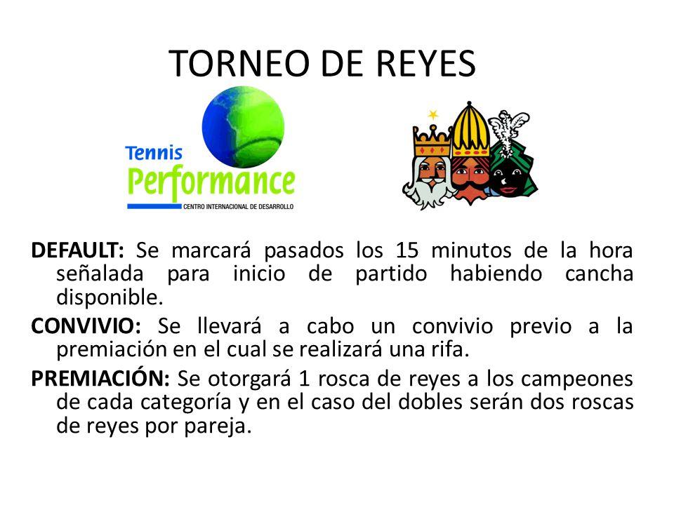 TORNEO DE REYES DEFAULT: Se marcará pasados los 15 minutos de la hora señalada para inicio de partido habiendo cancha disponible. CONVIVIO: Se llevará