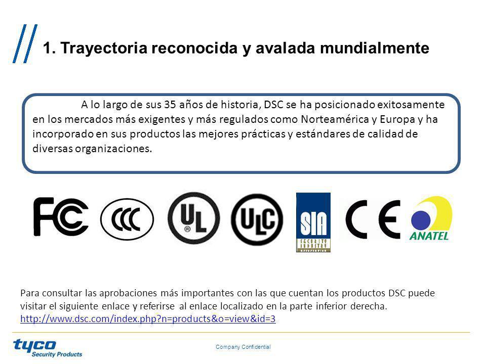 1. Trayectoria reconocida y avalada mundialmente Company Confidential A lo largo de sus 35 años de historia, DSC se ha posicionado exitosamente en los