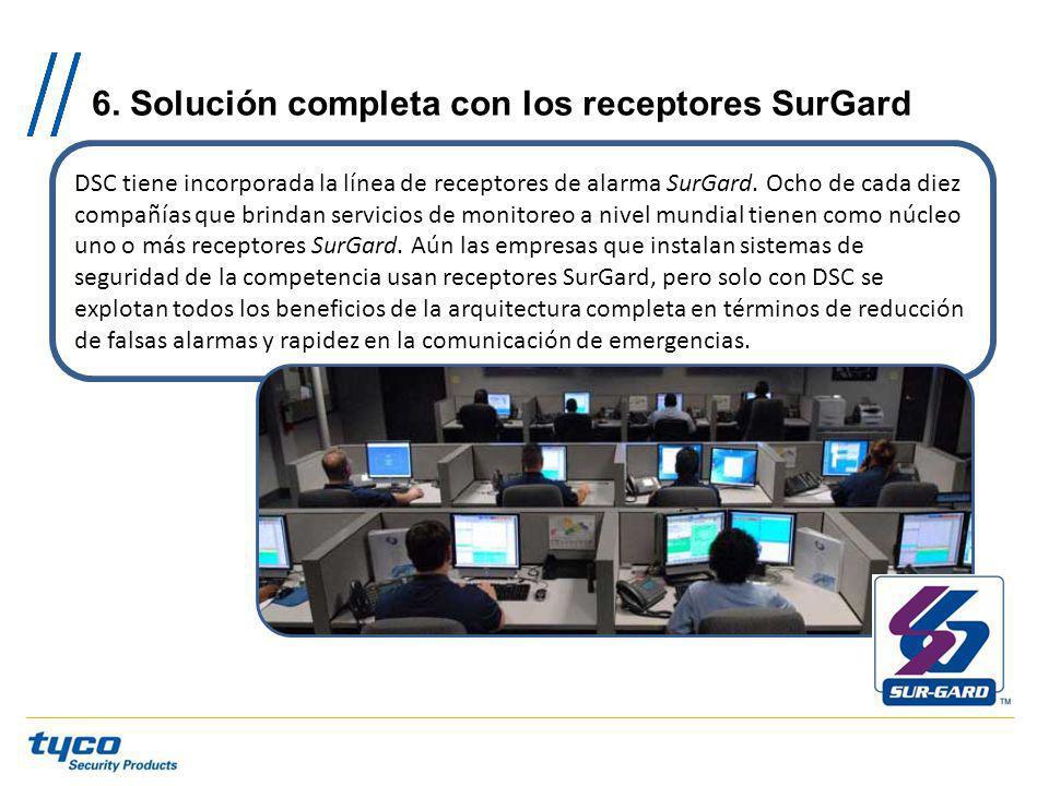 6. Solución completa con los receptores SurGard DSC tiene incorporada la línea de receptores de alarma SurGard. Ocho de cada diez compañías que brinda