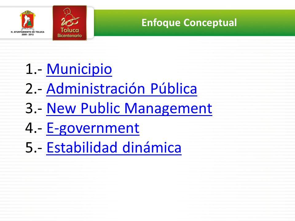 1.- Municipio 2.- Administración Pública 3.- New Public Management 4.- E-government 5.- Estabilidad dinámicaMunicipioAdministración PúblicaNew Public ManagementE-governmentEstabilidad dinámica Enfoque Conceptual