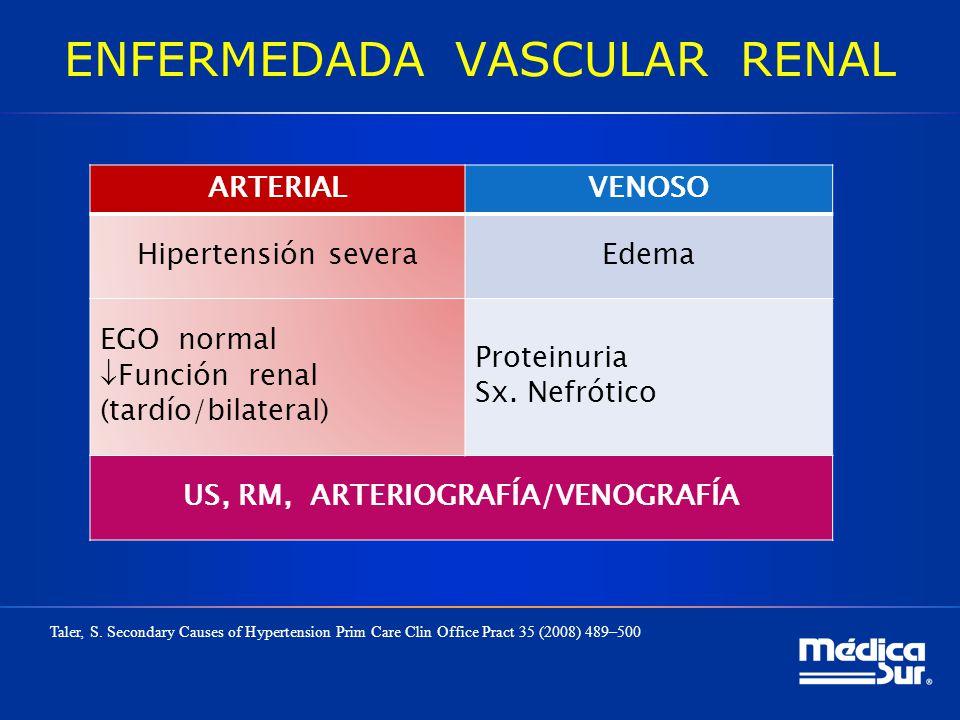 ENFERMEDADA VASCULAR RENAL ARTERIALVENOSO Hipertensión severaEdema EGO normal Función renal (tardío/bilateral) Proteinuria Sx. Nefrótico US, RM, ARTER