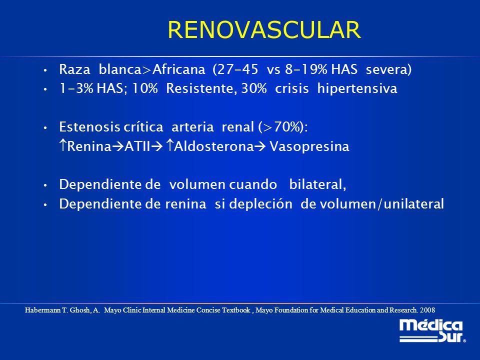 RENOVASCULAR Raza blanca>Africana (27-45 vs 8-19% HAS severa) 1-3% HAS; 10% Resistente, 30% crisis hipertensiva Estenosis crítica arteria renal (>70%)