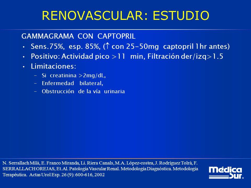 RENOVASCULAR: ESTUDIO GAMMAGRAMA CON CAPTOPRIL Sens.75%, esp. 85%, ( con 25-50mg captopril 1hr antes) Positivo: Actividad pico >11 min, Filtración der