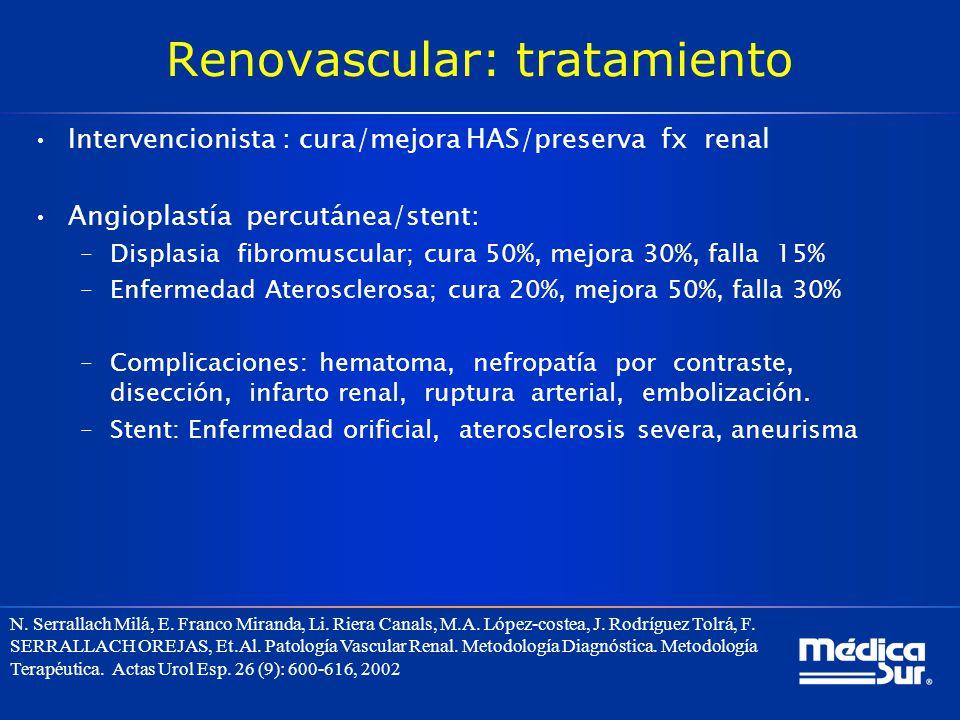 Renovascular: tratamiento Intervencionista : cura/mejora HAS/preserva fx renal Angioplastía percutánea/stent: –Displasia fibromuscular; cura 50%, mejo