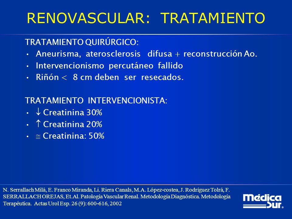 RENOVASCULAR: TRATAMIENTO TRATAMIENTO QUIRÚRGICO: Aneurisma, aterosclerosis difusa + reconstrucción Ao. Intervencionismo percutáneo fallido Riñón < 8