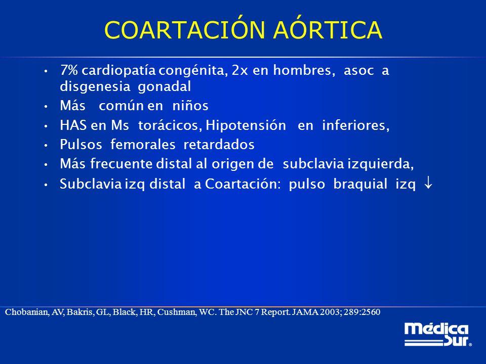 COARTACIÓN AÓRTICA 7% cardiopatía congénita, 2x en hombres, asoc a disgenesia gonadal Más común en niños HAS en Ms torácicos, Hipotensión en inferiore
