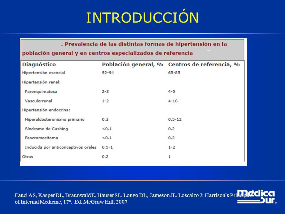 INTRODUCCIÓN Fauci AS, Kasper DL, Braunwald E, Hauser SL, Longo DL, Jameson JL, Loscalzo J: Harrison´s Principles of Internal Medicine, 17ª. Ed. McGra