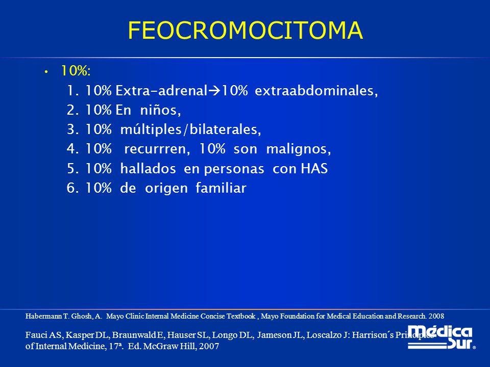 FEOCROMOCITOMA 10%: 1.10% Extra-adrenal 10% extraabdominales, 2.10% En niños, 3.10% múltiples/bilaterales, 4.10% recurrren, 10% son malignos, 5.10% ha