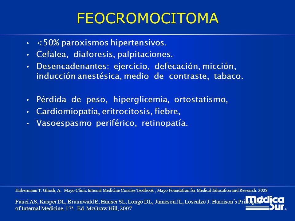 FEOCROMOCITOMA <50% paroxismos hipertensivos. Cefalea, diaforesis, palpitaciones. Desencadenantes: ejercicio, defecación, micción, inducción anestésic
