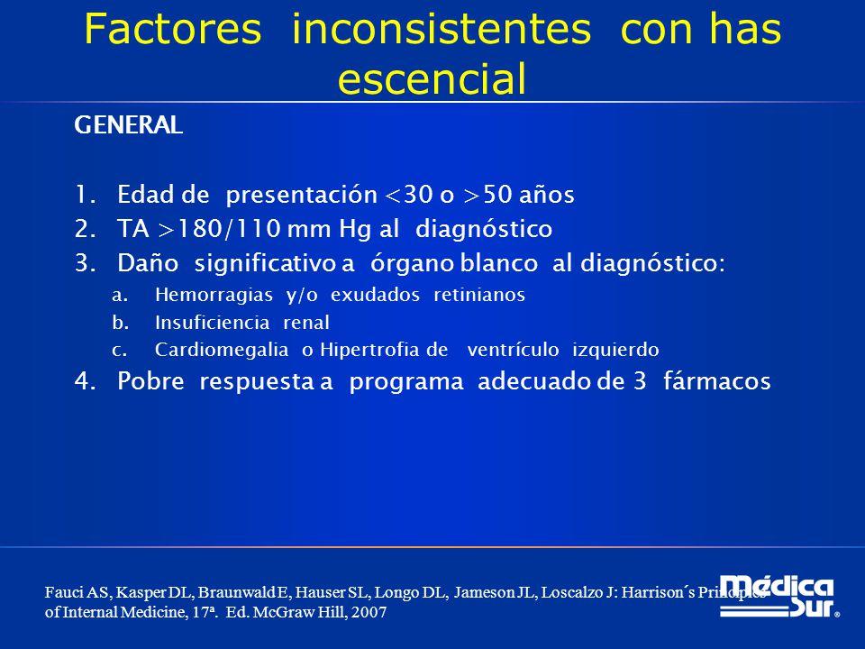 Factores inconsistentes con has escencial GENERAL 1.Edad de presentación 50 años 2.TA >180/110 mm Hg al diagnóstico 3.Daño significativo a órgano blan