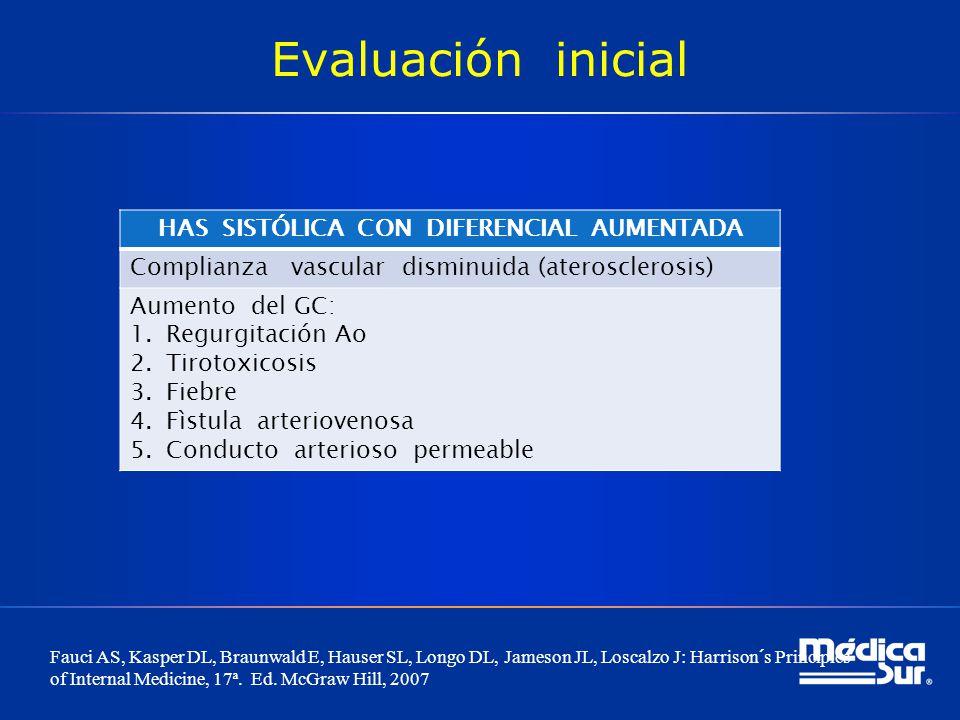 Evaluación inicial HAS SISTÓLICA CON DIFERENCIAL AUMENTADA Complianza vascular disminuida (aterosclerosis) Aumento del GC: 1.Regurgitación Ao 2.Tiroto