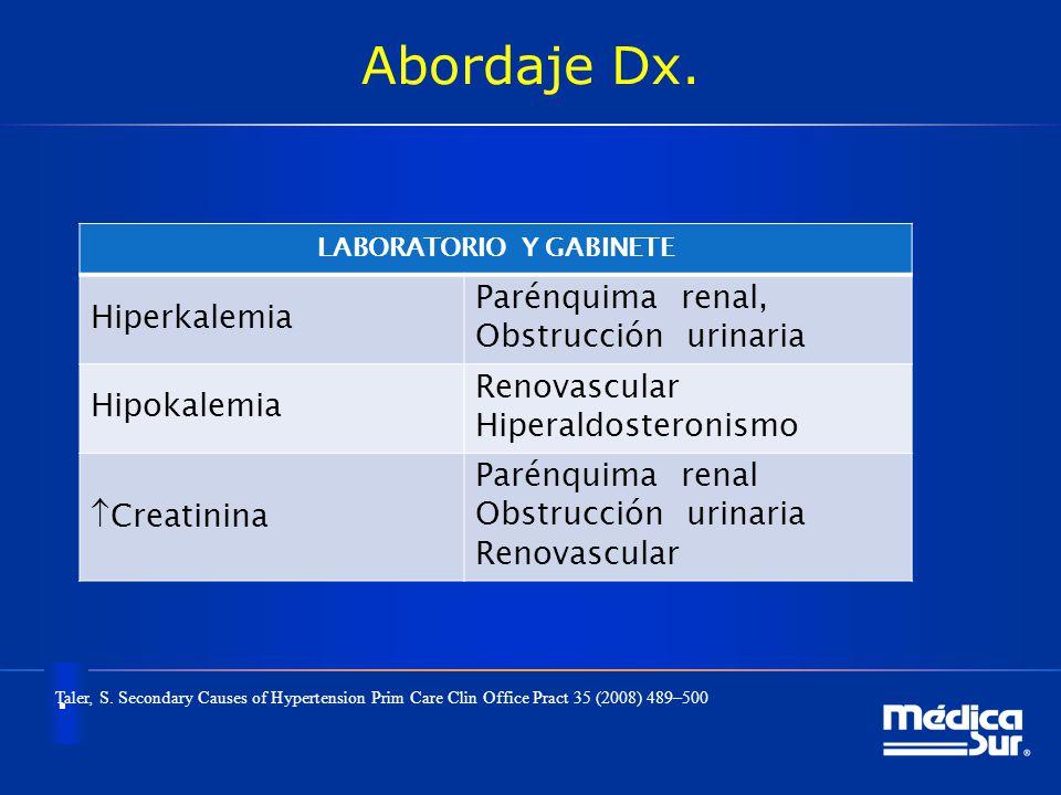 Abordaje Dx.. LABORATORIO Y GABINETE Hiperkalemia Parénquima renal, Obstrucción urinaria Hipokalemia Renovascular Hiperaldosteronismo Creatinina Parén
