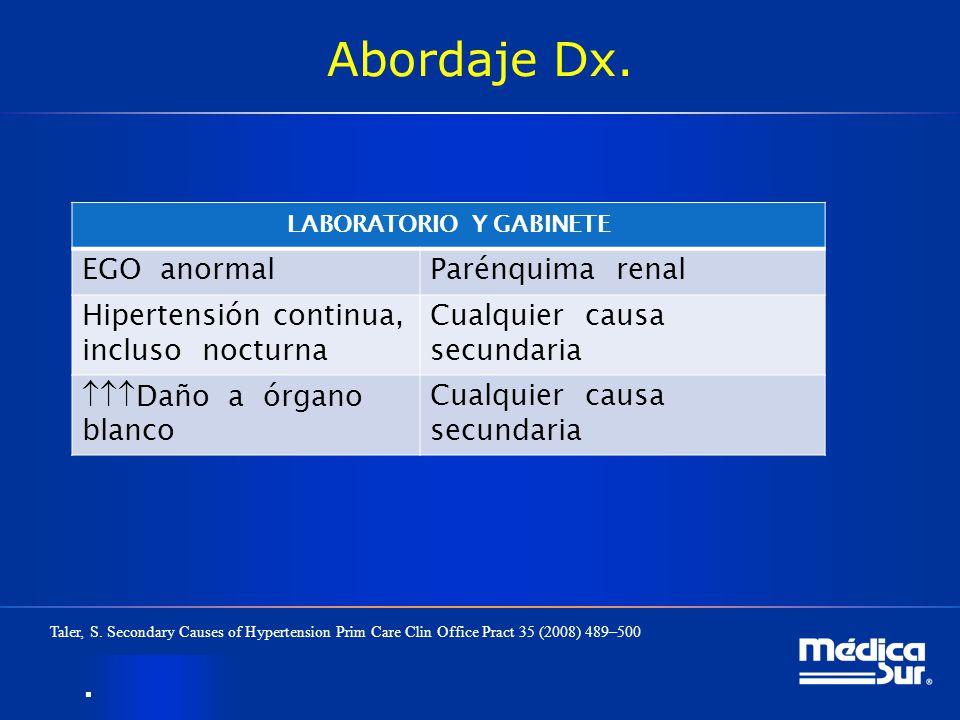 Abordaje Dx.. LABORATORIO Y GABINETE EGO anormalParénquima renal Hipertensión continua, incluso nocturna Cualquier causa secundaria Daño a órgano blan