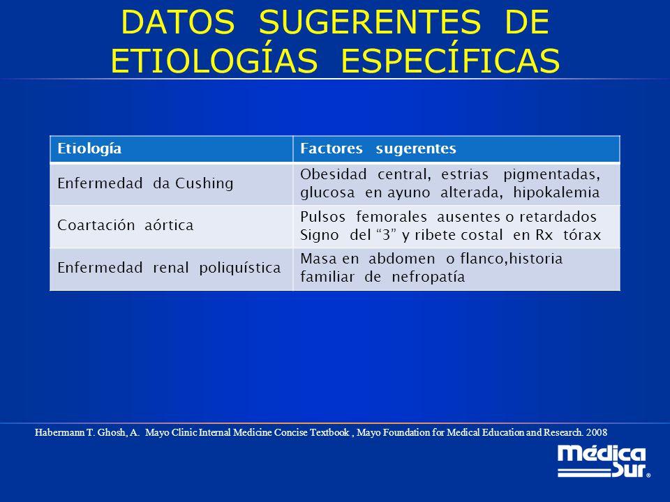 DATOS SUGERENTES DE ETIOLOGÍAS ESPECÍFICAS EtiologíaFactores sugerentes Enfermedad da Cushing Obesidad central, estrias pigmentadas, glucosa en ayuno