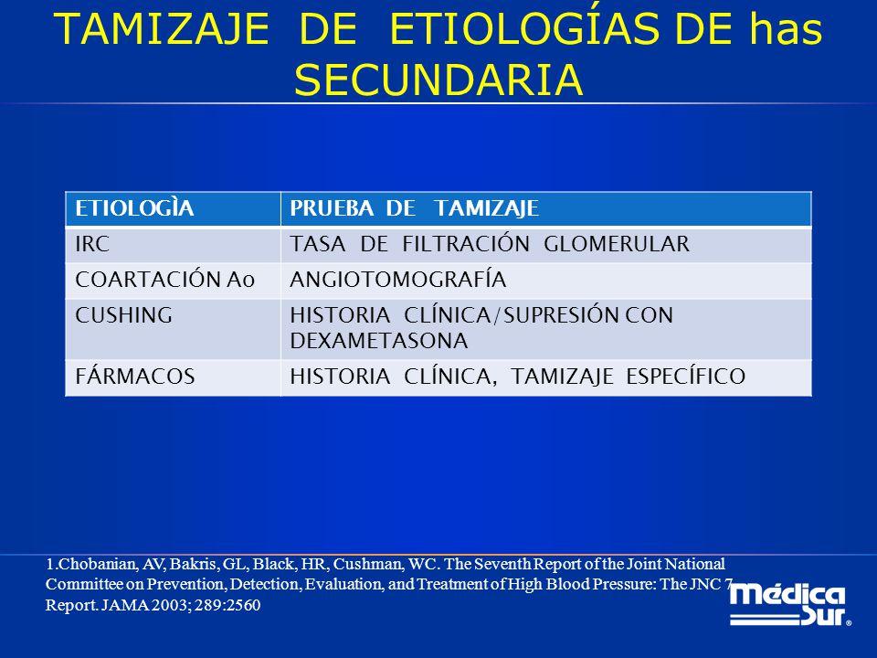 TAMIZAJE DE ETIOLOGÍAS DE has SECUNDARIA ETIOLOGÌAPRUEBA DE TAMIZAJE IRCTASA DE FILTRACIÓN GLOMERULAR COARTACIÓN AoANGIOTOMOGRAFÍA CUSHINGHISTORIA CLÍ