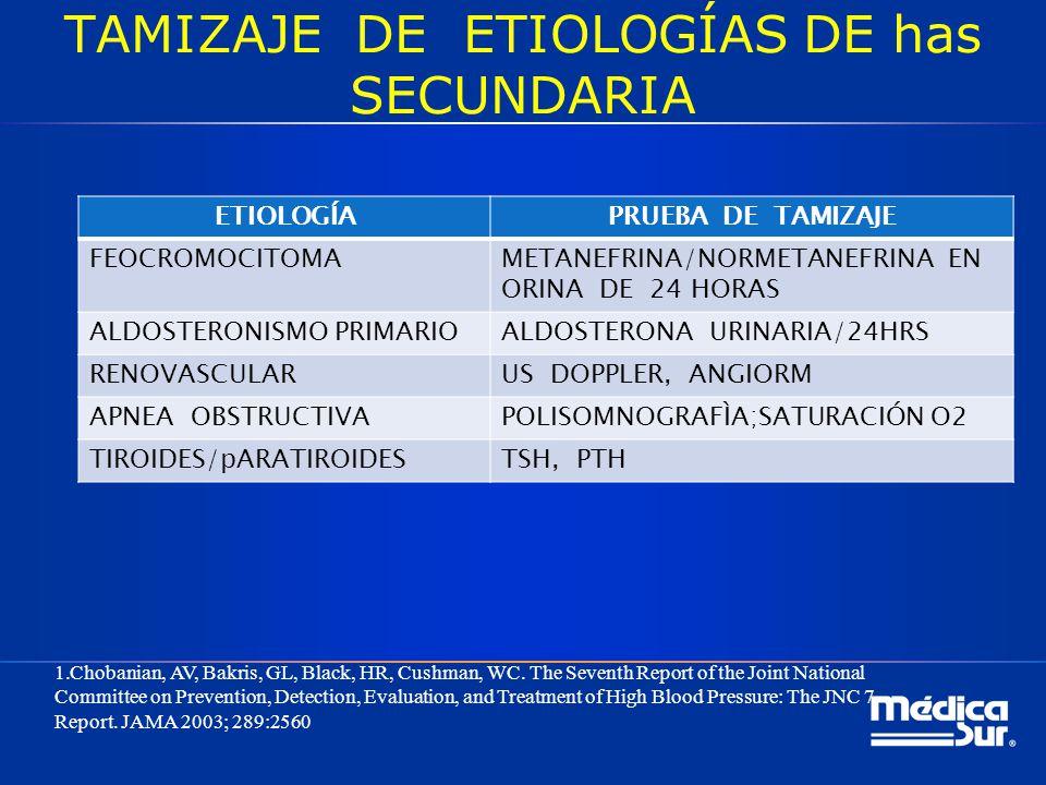 TAMIZAJE DE ETIOLOGÍAS DE has SECUNDARIA ETIOLOGÍAPRUEBA DE TAMIZAJE FEOCROMOCITOMAMETANEFRINA/NORMETANEFRINA EN ORINA DE 24 HORAS ALDOSTERONISMO PRIM