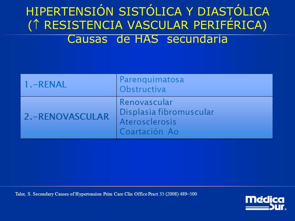 HIPERTENSIÓN SISTÓLICA Y DIASTÓLICA ( RESISTENCIA VASCULAR PERIFÉRICA) Causas de HAS secundaria Taler, S. Secondary Causes of Hypertension Prim Care C