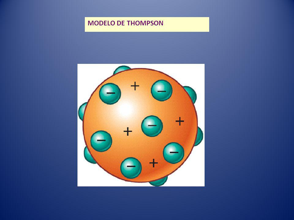 MODELO DE THOMPSON