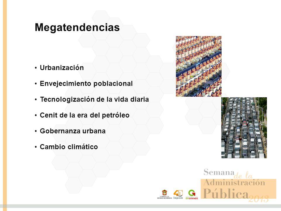 Megatendencias Urbanización Envejecimiento poblacional Tecnologización de la vida diaria Cenit de la era del petróleo Gobernanza urbana Cambio climáti