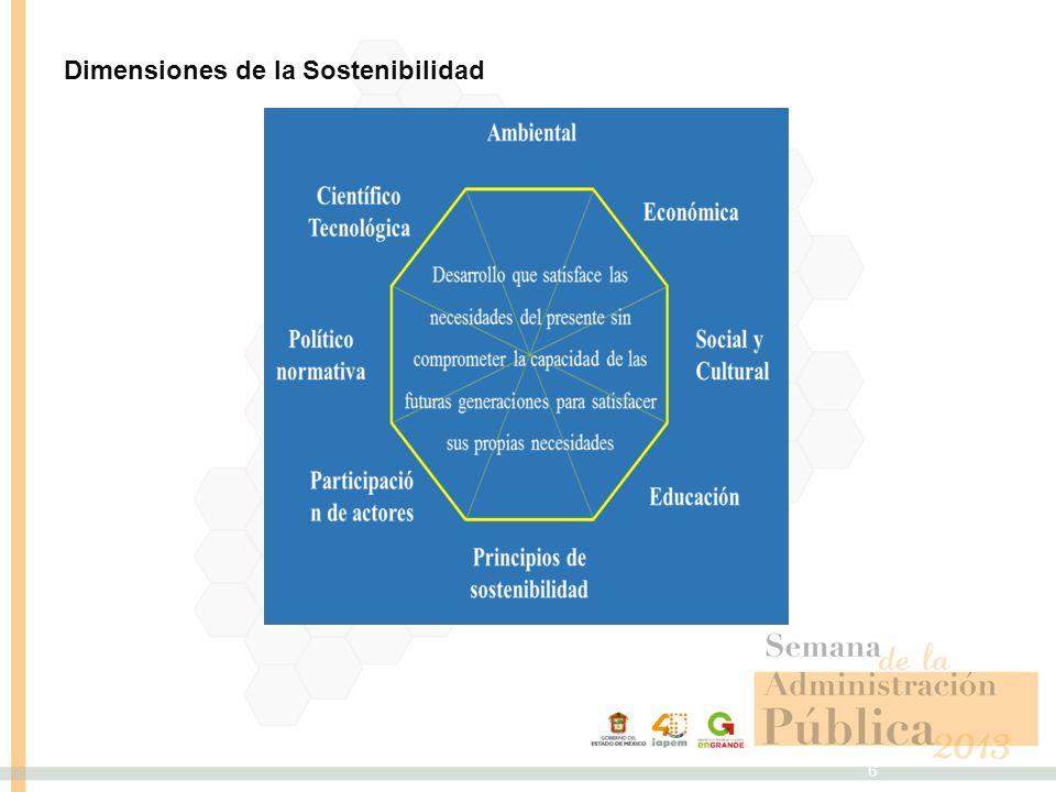 Dimensiones de la Sostenibilidad 6