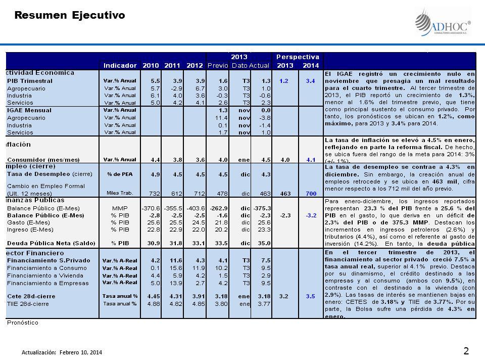 En el cuarto trimestre de 2013, el comercio exterior alcanzó 195.9 MMD y reporta un crecimiento anual de 1.5%, que contrasta con el 3.7 y 5.4% de los trimestres anteriroes.