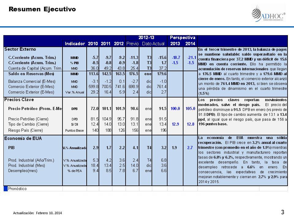 El IGAE (Indice Global de Actividad Económica) continua dando muestras de debilitamiento y observa un crecimiento anual nulo en noviembre.