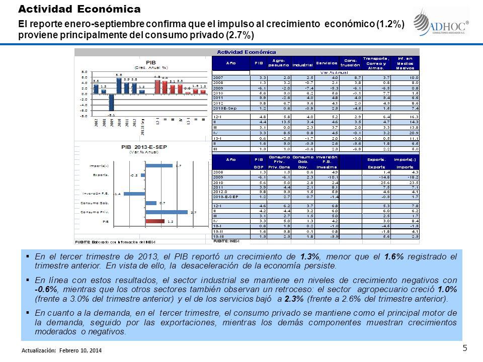 Actividad Económica El reporte enero-septiembre confirma que el impulso al crecimiento económico (1.2%) proviene principalmente del consumo privado (2