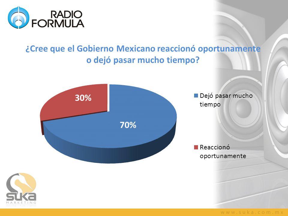 ¿Cree que el Gobierno Mexicano reaccionó oportunamente o dejó pasar mucho tiempo?