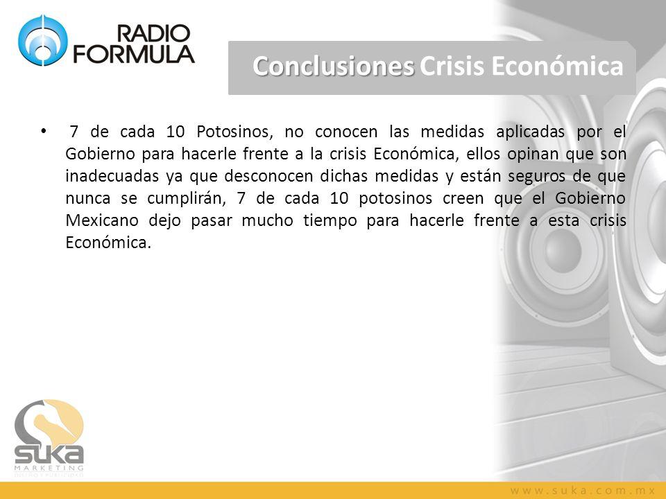 7 de cada 10 Potosinos, no conocen las medidas aplicadas por el Gobierno para hacerle frente a la crisis Económica, ellos opinan que son inadecuadas y