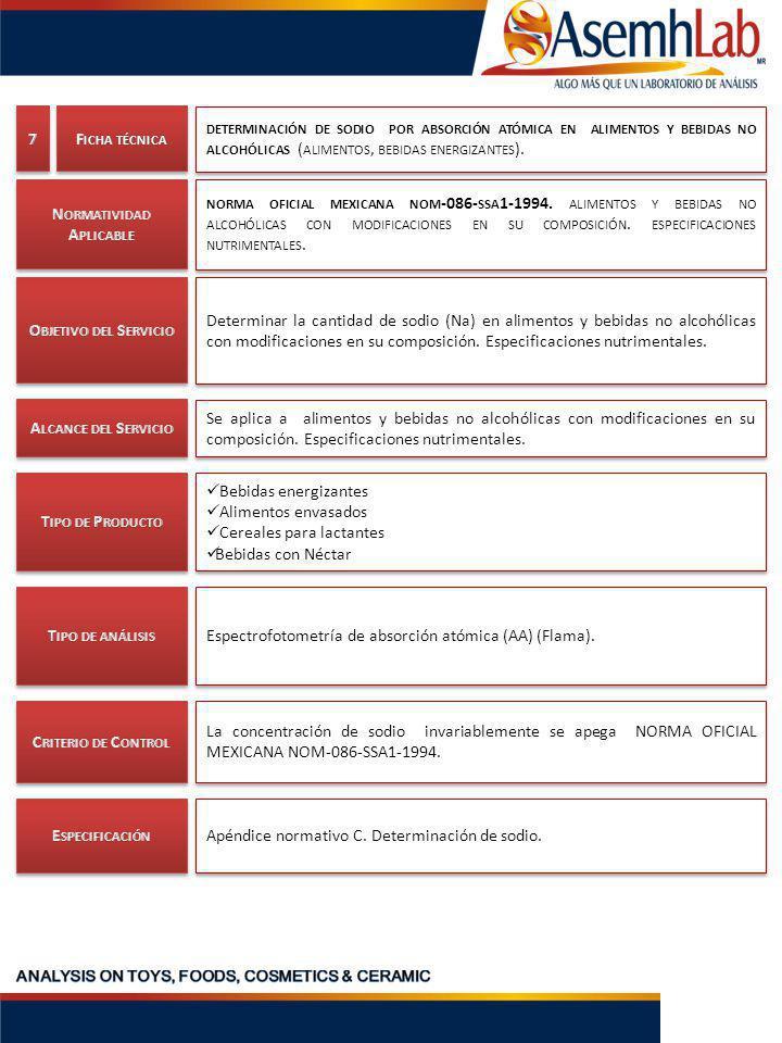 DETERMINACIÓN DE SODIO POR ABSORCIÓN ATÓMICA EN ALIMENTOS Y BEBIDAS NO ALCOHÓLICAS ( ALIMENTOS, BEBIDAS ENERGIZANTES ). NORMA OFICIAL MEXICANA NOM -08