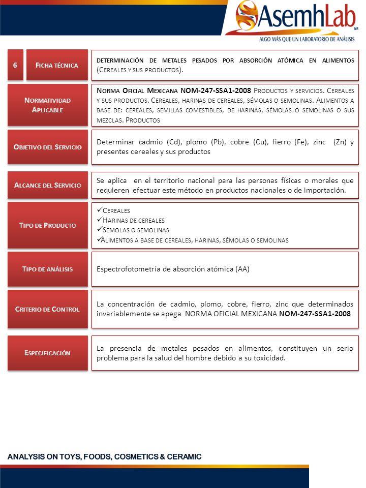 DETERMINACIÓN DE METALES PESADOS POR ABSORCIÓN ATÓMICA EN ALIMENTOS (C EREALES Y SUS PRODUCTOS ).