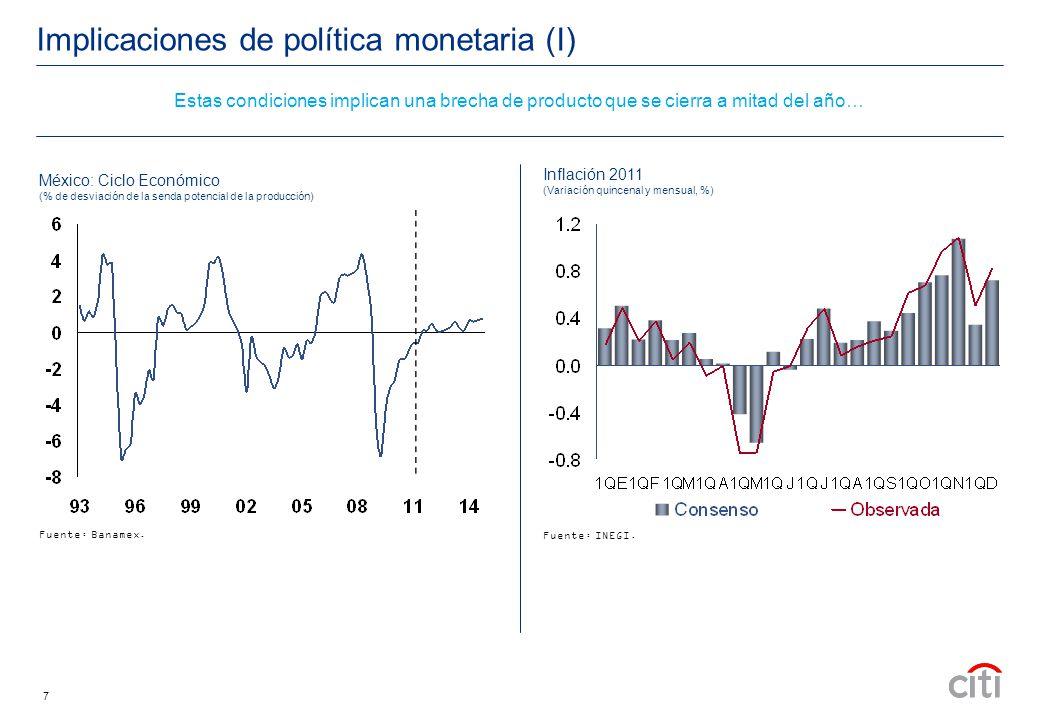 7 Implicaciones de política monetaria (I) Inflación 2011 (Variación quincenal y mensual, %) Fuente: INEGI.