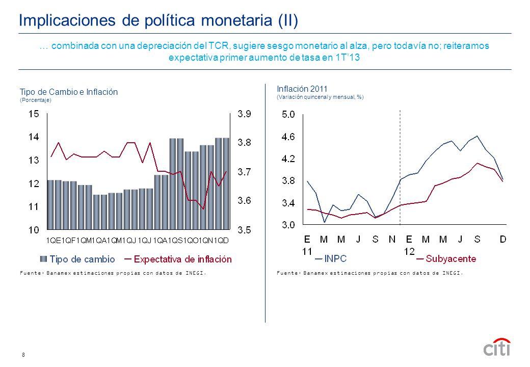 8 Implicaciones de política monetaria (II) Inflación 2011 (Variación quincenal y mensual, %) Fuente: Banamex estimaciones propias con datos de INEGI.