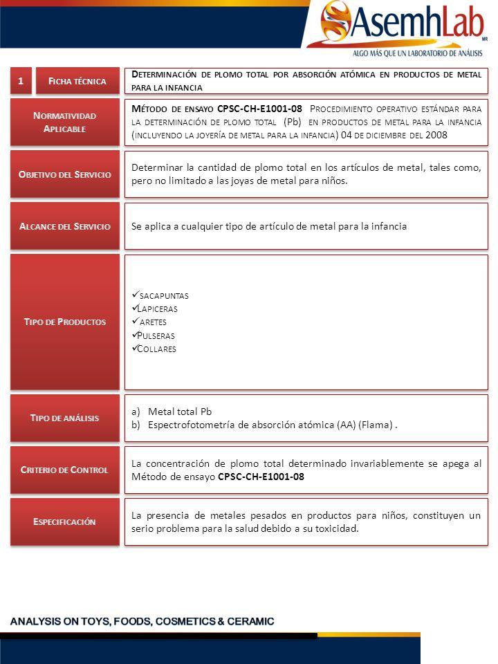 D ETERMINACIÓN DE PLOMO TOTAL POR ABSORCIÓN ATÓMICA EN PRODUCTOS DE METAL PARA LA INFANCIA M ÉTODO DE ENSAYO CPSC-CH-E1001-08 P ROCEDIMIENTO OPERATIVO ESTÁNDAR PARA LA DETERMINACIÓN DE PLOMO TOTAL (Pb) EN PRODUCTOS DE METAL PARA LA INFANCIA ( INCLUYENDO LA JOYERÍA DE METAL PARA LA INFANCIA ) 04 DE DICIEMBRE DEL 2008 Determinar la cantidad de plomo total en los artículos de metal, tales como, pero no limitado a las joyas de metal para niños.