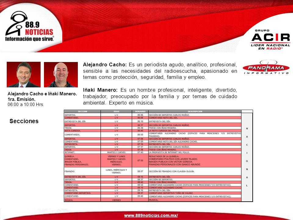 Alejandro Cacho e Iñaki Manero.1ra. Emisión. 06:00 a 10:00 Hrs.