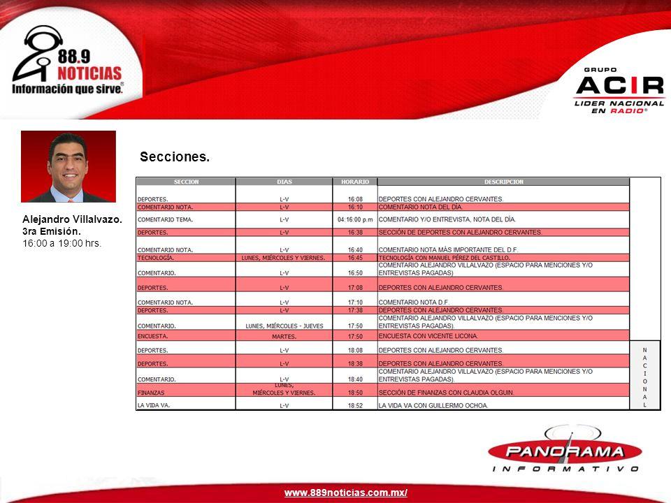 Alejandro Villalvazo. 3ra Emisión. 16:00 a 19:00 hrs. Secciones. www.889noticias.com.mx/