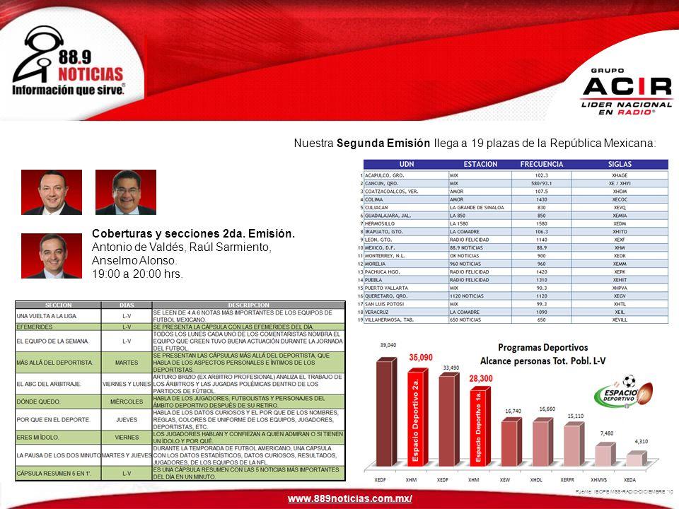 Coberturas y secciones 2da.Emisión. Antonio de Valdés, Raúl Sarmiento, Anselmo Alonso.