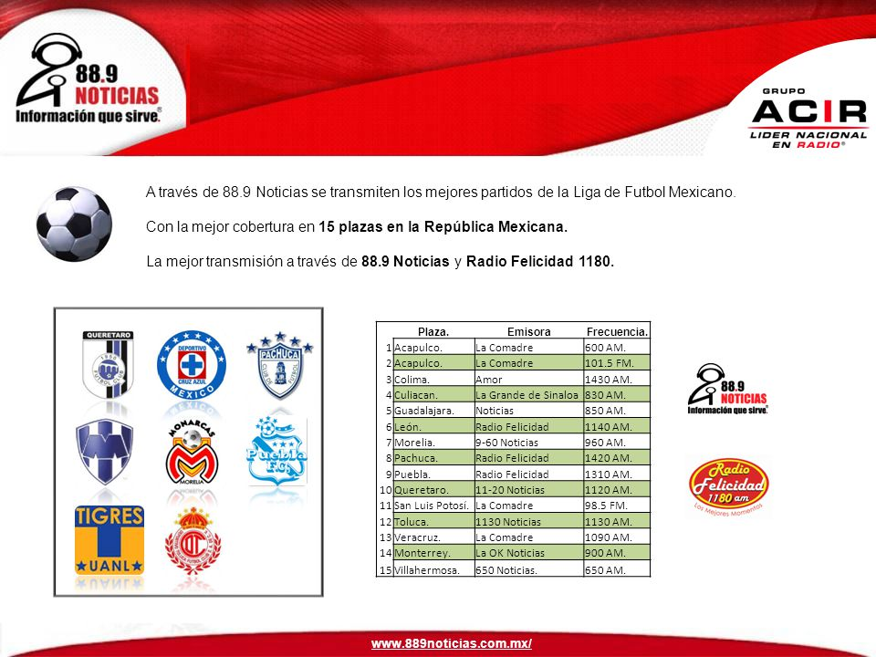 A través de 88.9 Noticias se transmiten los mejores partidos de la Liga de Futbol Mexicano.
