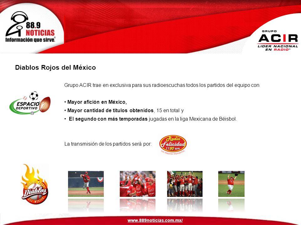 Grupo ACIR trae en exclusiva para sus radioescuchas todos los partidos del equipo con Mayor afición en México, Mayor cantidad de títulos obtenidos, 15 en total y El segundo con más temporadas jugadas en la liga Mexicana de Béisbol.
