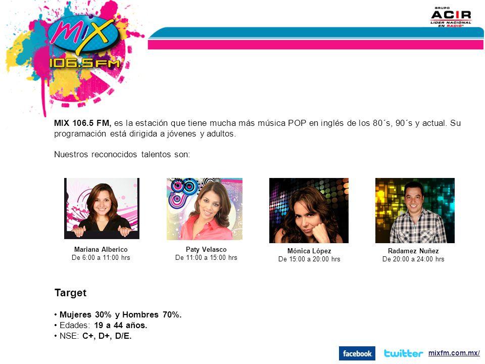 MIX 106.5 FM, es la estación que tiene mucha más música POP en inglés de los 80´s, 90´s y actual.