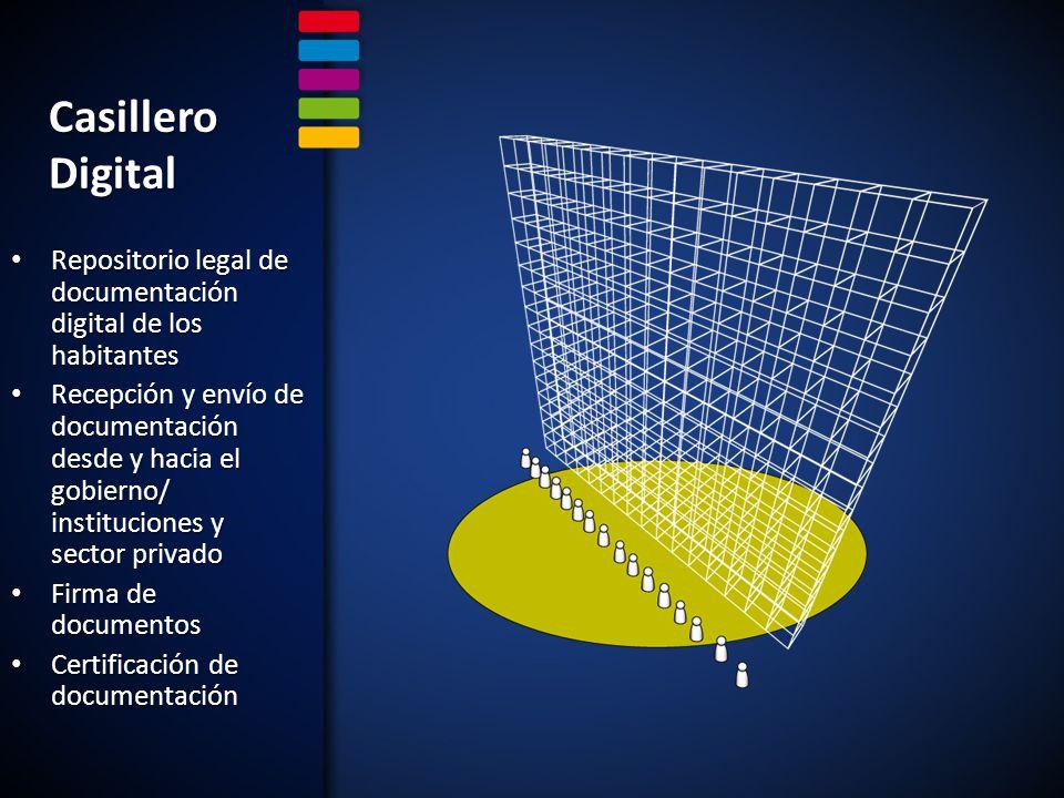 Casillero Digital Repositorio legal de documentación digital de los habitantes Repositorio legal de documentación digital de los habitantes Recepción