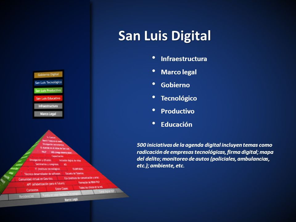 San Luis Digital Infraestructura Marco legal Gobierno Tecnológico Productivo Educación 500 iniciativas de la agenda digital incluyen temas como radicación de empresas tecnológicas, firma digital; mapa del delito; monitoreo de autos (policiales, ambulancias, etc.); ambiente, etc.
